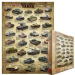 History of World War 11 Tanks 1000 PC Puzzle